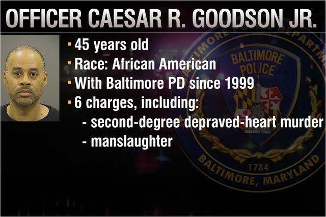 caesar-r-goodson